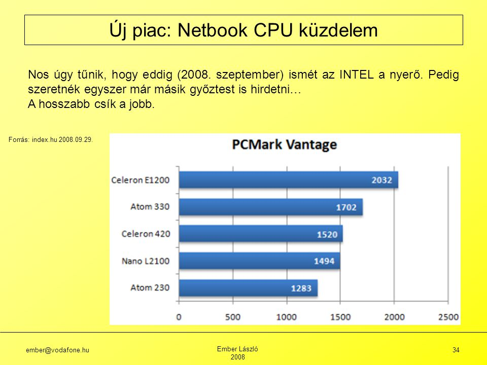 Új piac: Netbook CPU küzdelem