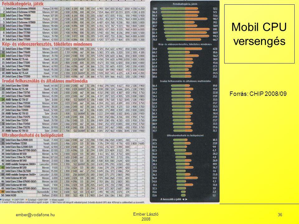 Mobil CPU versengés Forrás: CHIP 2008/09 ember@vodafone.hu