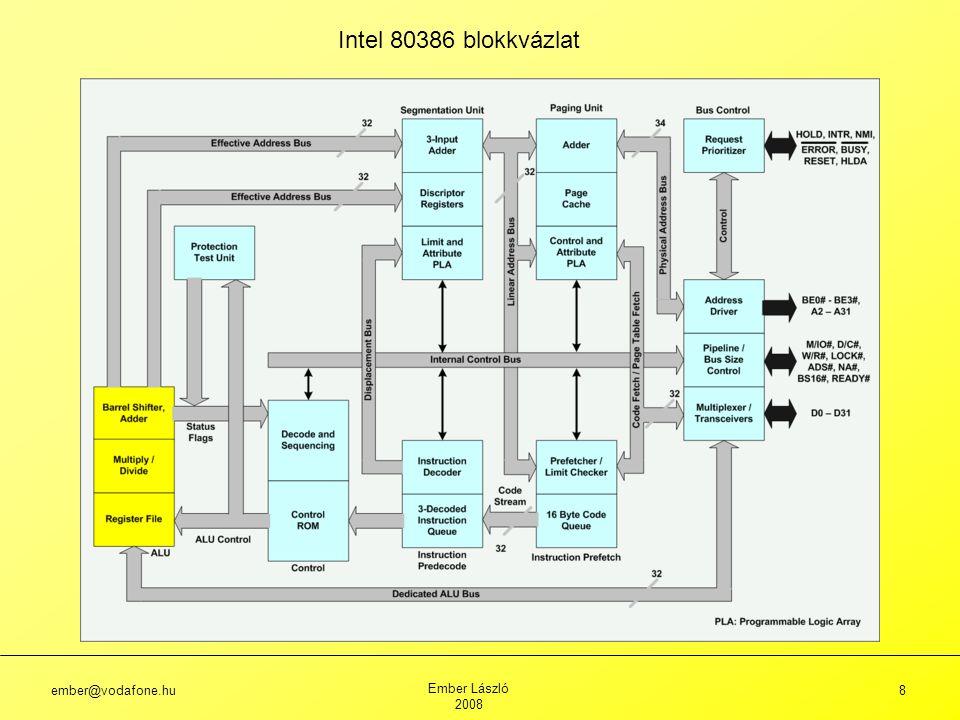 Intel 80386 blokkvázlat ember@vodafone.hu Ember László 2008
