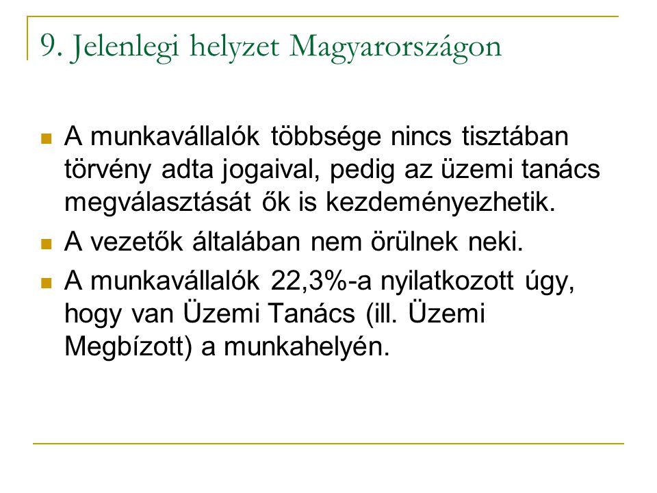 9. Jelenlegi helyzet Magyarországon