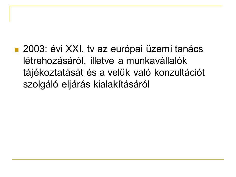 2003: évi XXI.