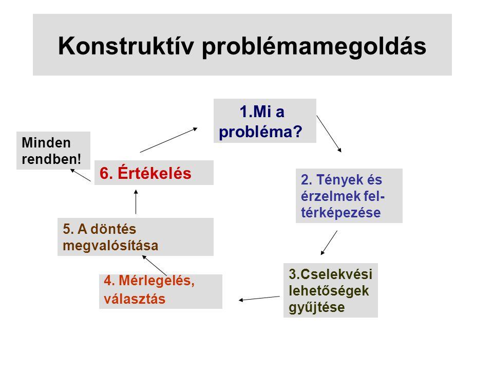Konstruktív problémamegoldás