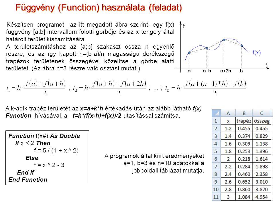 Függvény (Function) használata (feladat)