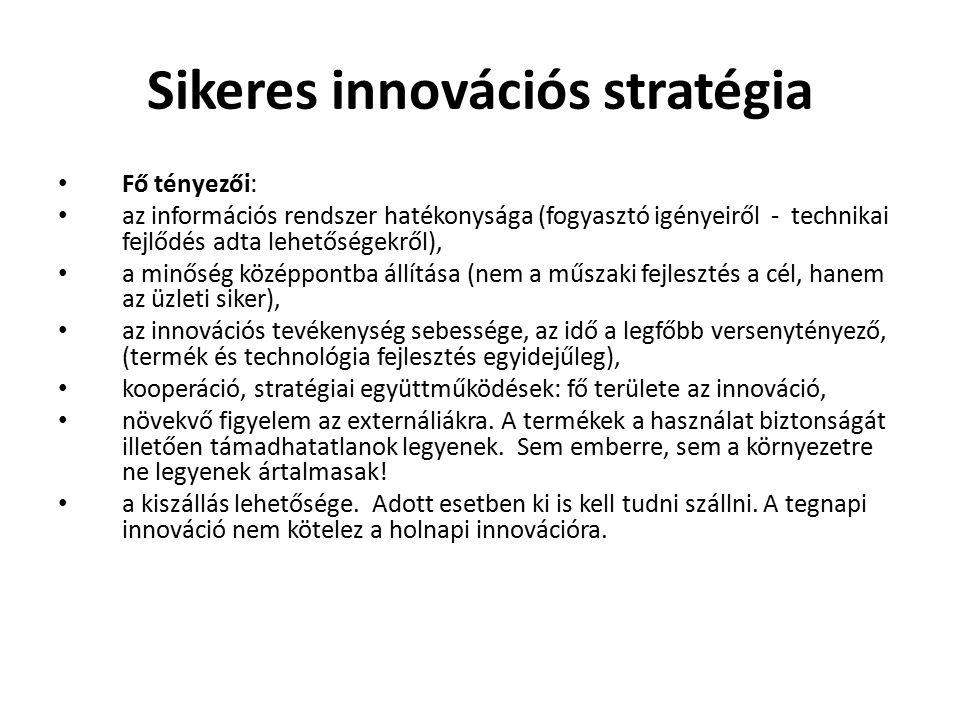 Sikeres innovációs stratégia
