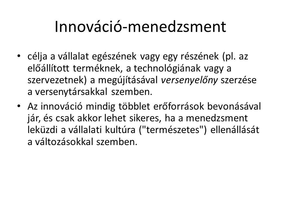Innováció-menedzsment