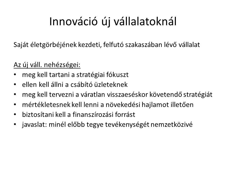 Innováció új vállalatoknál