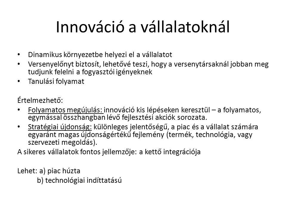 Innováció a vállalatoknál