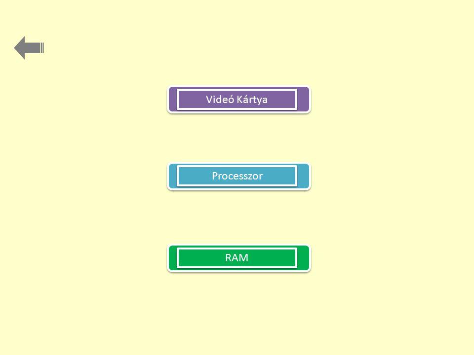 Videó Kártya Processzor RAM