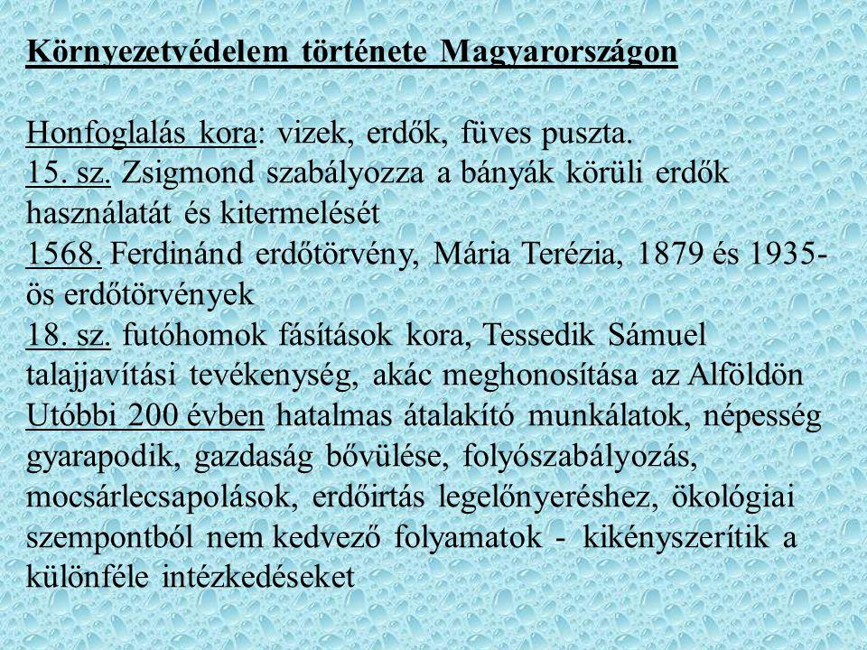 Környezetvédelem története Magyarországon