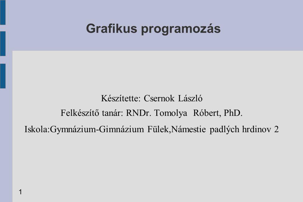 Grafikus programozás Készítette: Csernok László