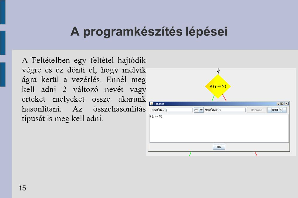 A programkészítés lépései