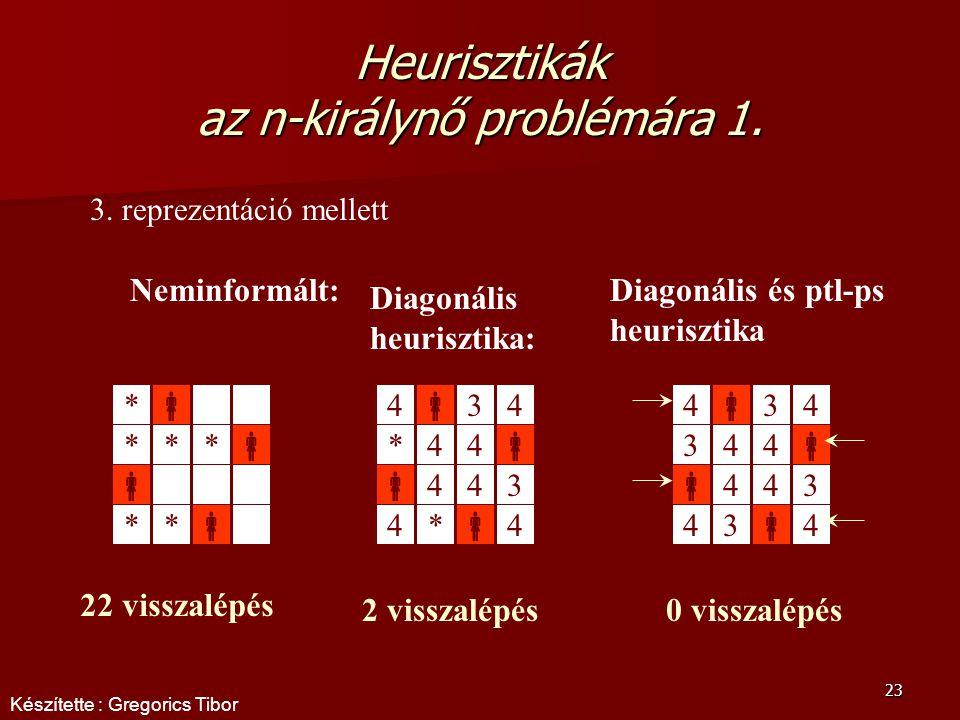 Heurisztikák az n-királynő problémára 1.