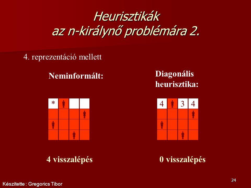 Heurisztikák az n-királynő problémára 2.