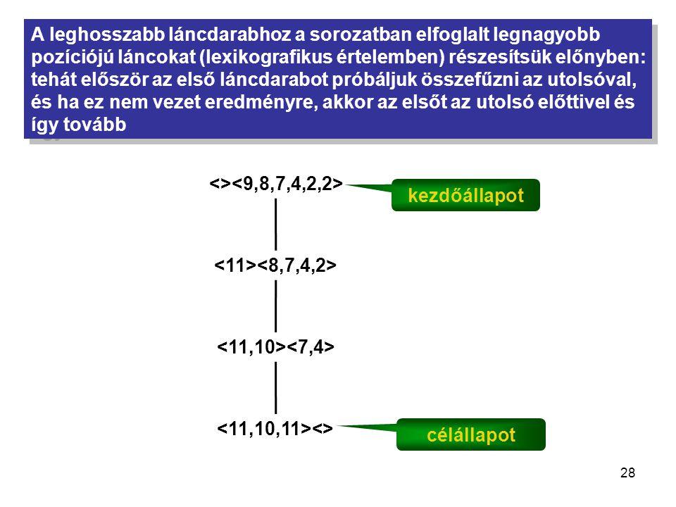 A leghosszabb láncdarabhoz a sorozatban elfoglalt legnagyobb pozíciójú láncokat (lexikografikus értelemben) részesítsük előnyben: tehát először az első láncdarabot próbáljuk összefűzni az utolsóval, és ha ez nem vezet eredményre, akkor az elsőt az utolsó előttivel és így tovább