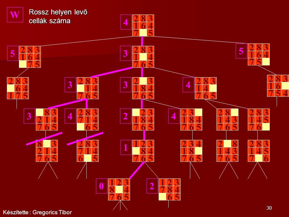 W Rossz helyen levő cellák száma. 4. 2. 8. 3. 1. 6. 4. 7. 5. 5. 2. 8. 3. 5. 2. 8. 3.