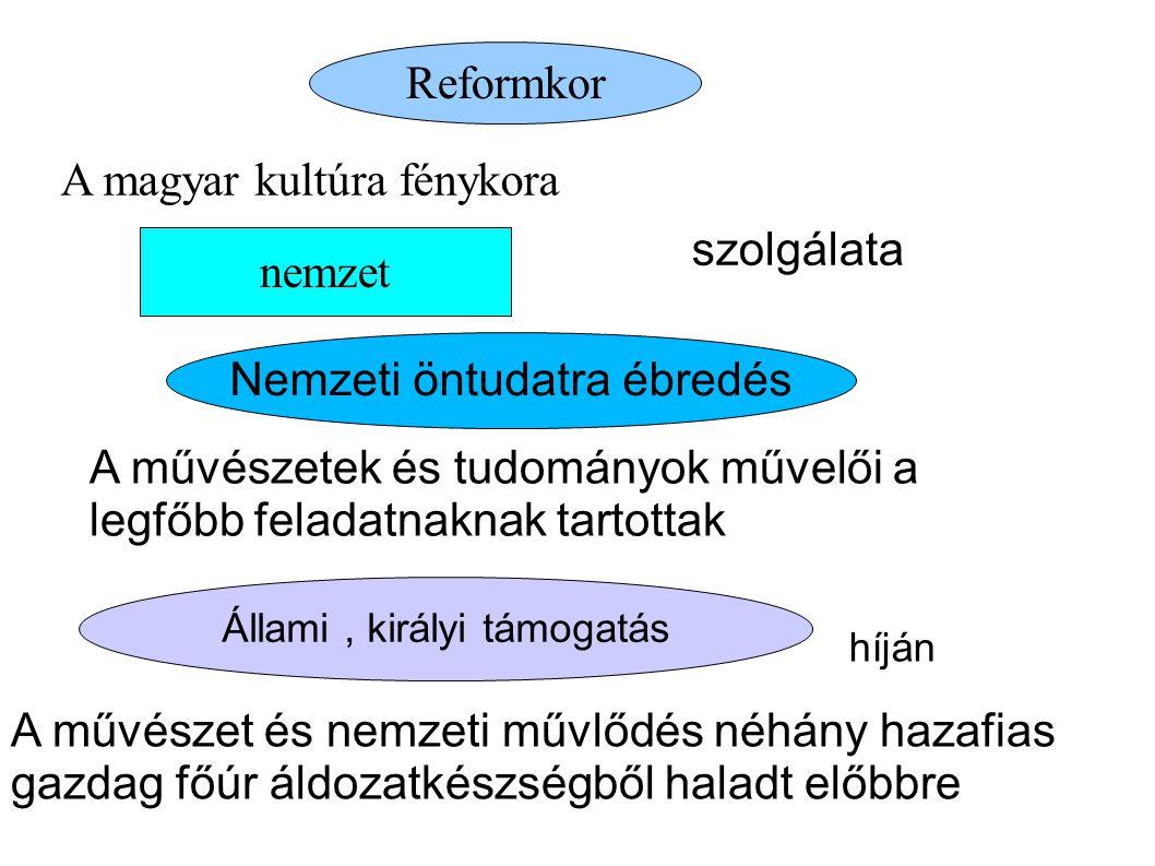 A magyar kultúra fénykora