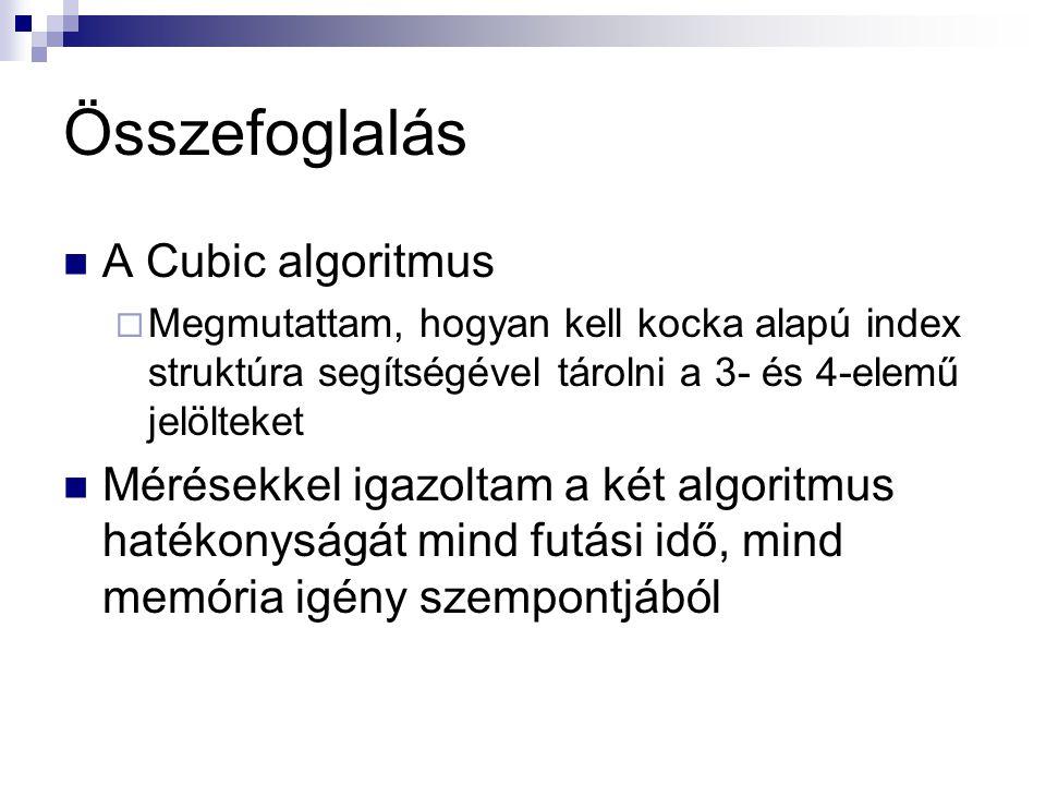 Összefoglalás A Cubic algoritmus