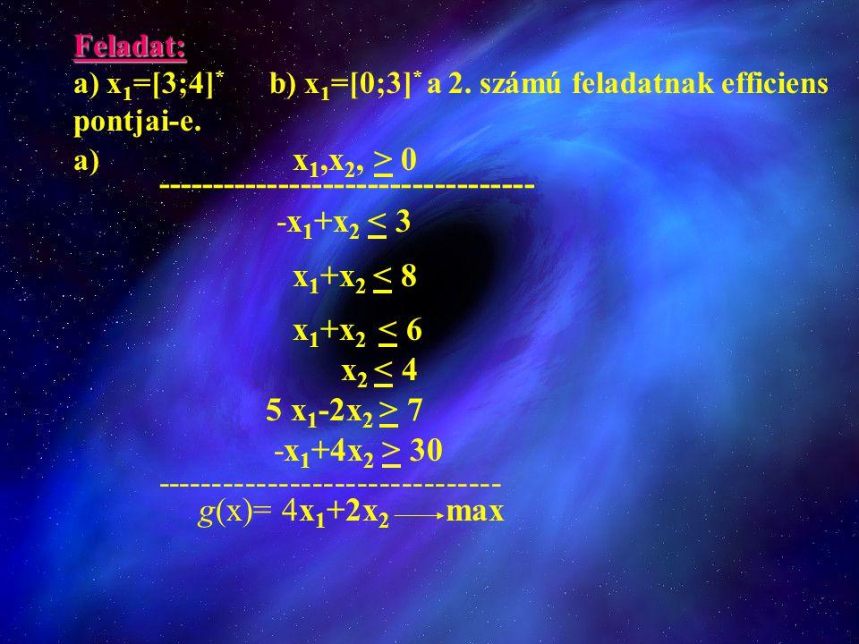 ---------------------------------- -x1+x2 < 3 x1+x2 < 8