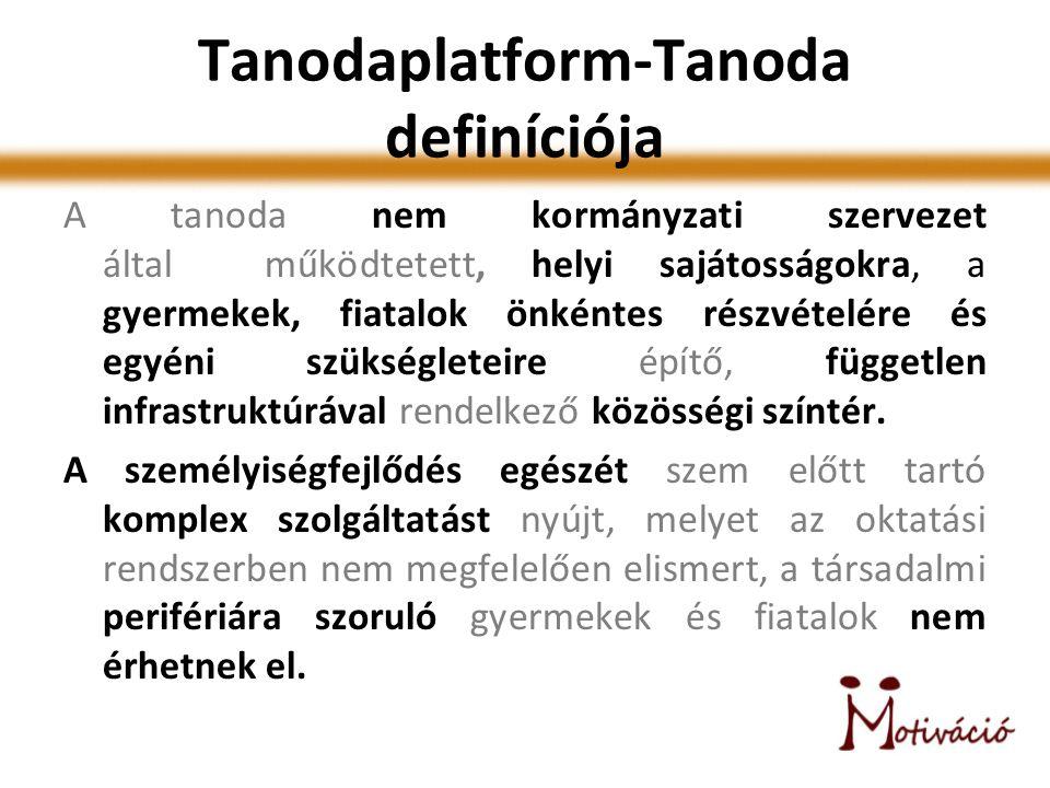 Tanodaplatform-Tanoda definíciója