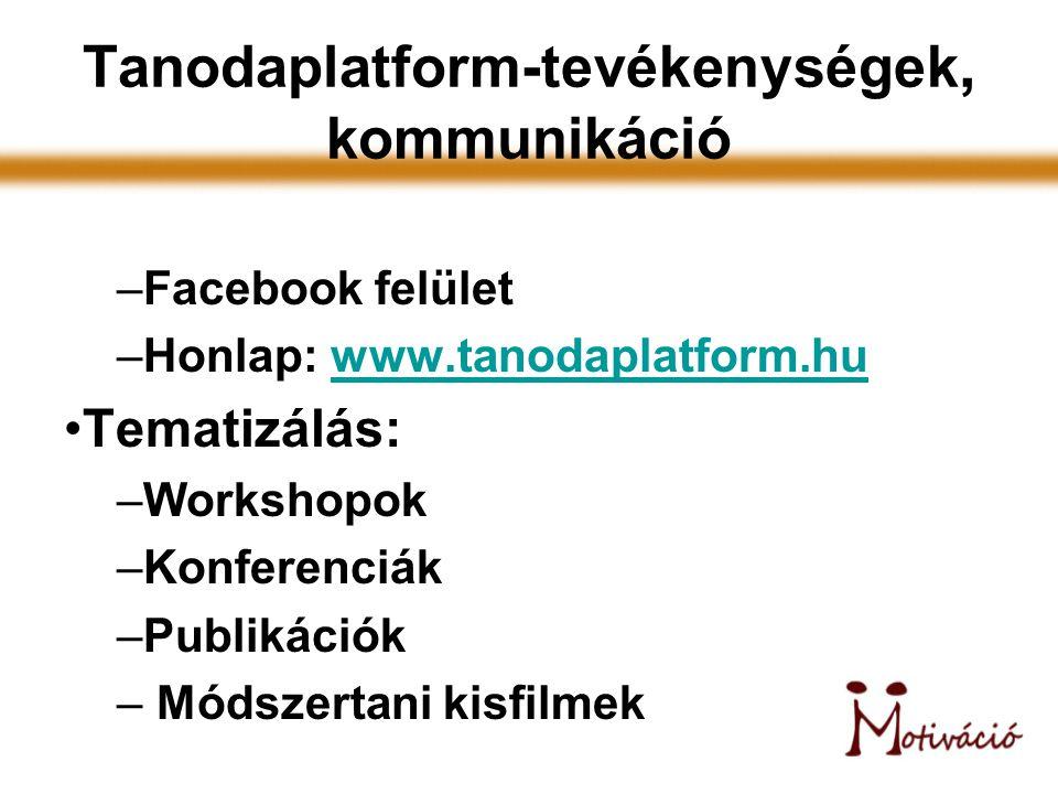 Tanodaplatform-tevékenységek, kommunikáció