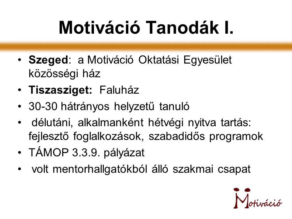 Motiváció Tanodák I. Szeged: a Motiváció Oktatási Egyesület közösségi ház. Tiszasziget: Faluház.