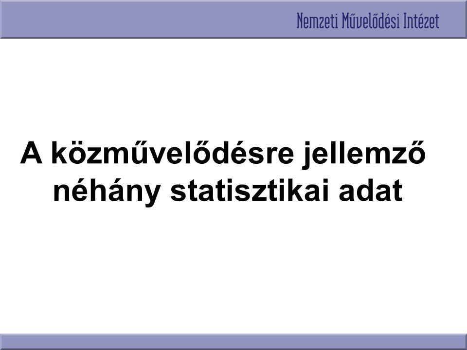 A közművelődésre jellemző néhány statisztikai adat