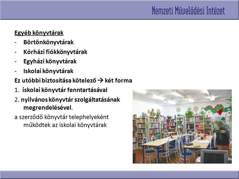 Egyéb könyvtárak Börtönkönyvtárak. Kórházi fiókkönyvtárak. Egyházi könyvtárak. Iskolai könyvtárak.