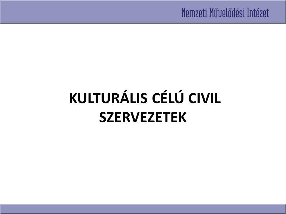 KULTURÁLIS CÉLÚ CIVIL SZERVEZETEK
