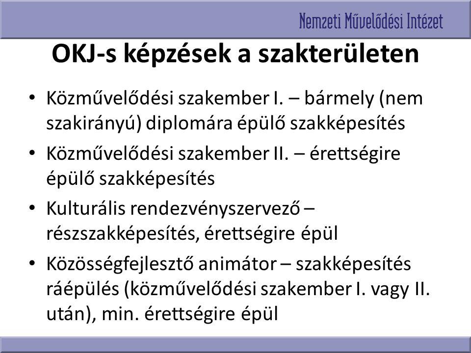 OKJ-s képzések a szakterületen
