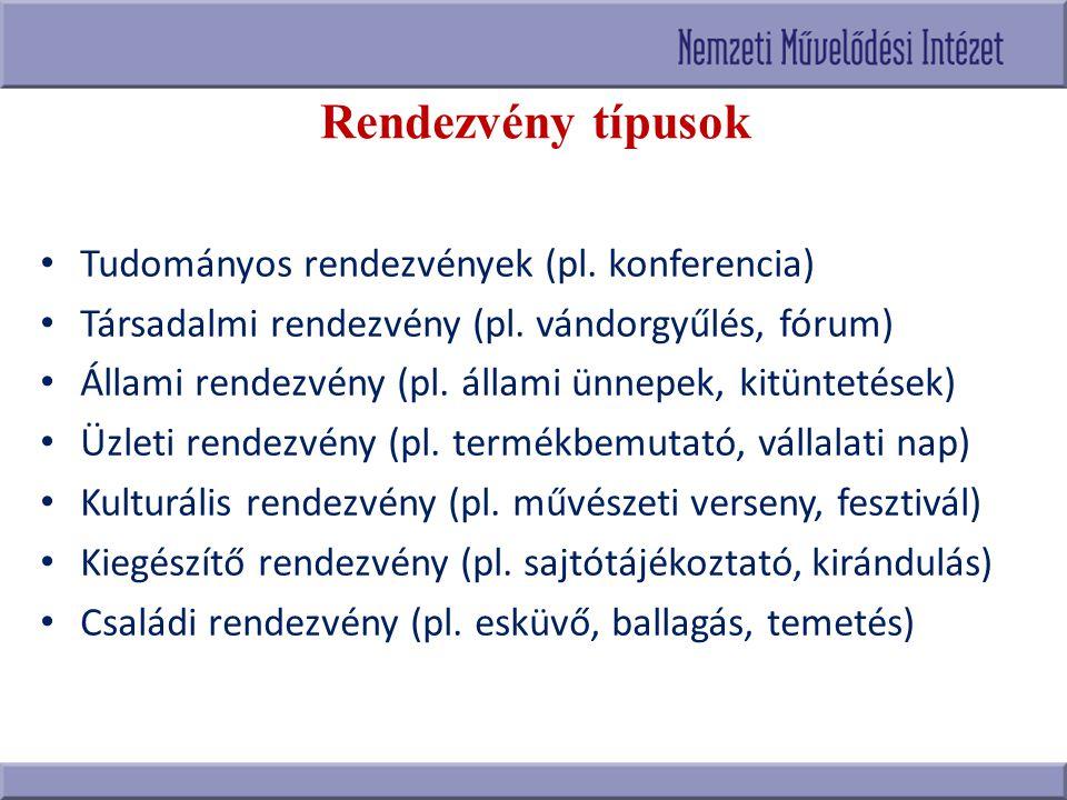 Rendezvény típusok Tudományos rendezvények (pl. konferencia)