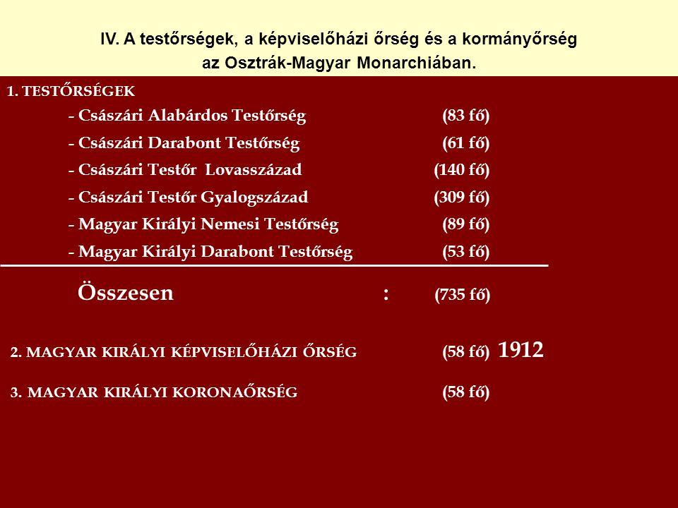 1. TESTŐRSÉGEK Összesen : (735 fő) 2. MAGYAR KIRÁLYI KÉPVISELŐHÁZI ŐRSÉG (58 fő) 1912.