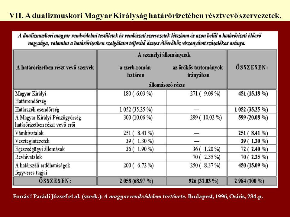 Forrás. Parádi József et al. (szerk. ): A magyar rendvédelem története