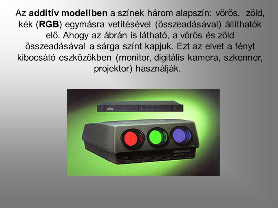Az additív modellben a színek három alapszín: vörös, zöld, kék (RGB) egymásra vetítésével (összeadásával) állíthatók elő.