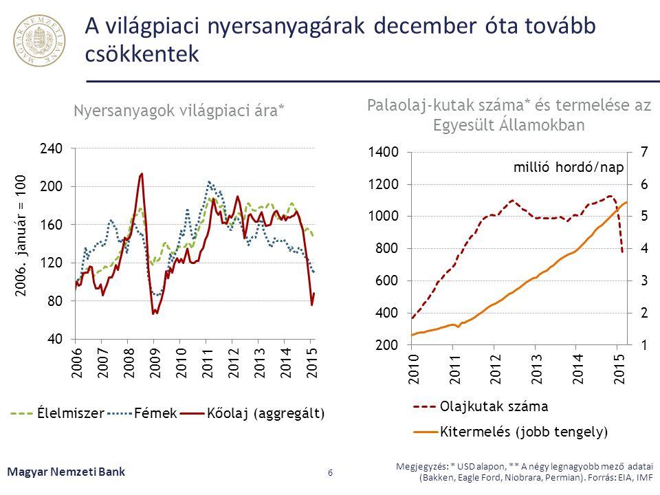 A világpiaci nyersanyagárak december óta tovább csökkentek