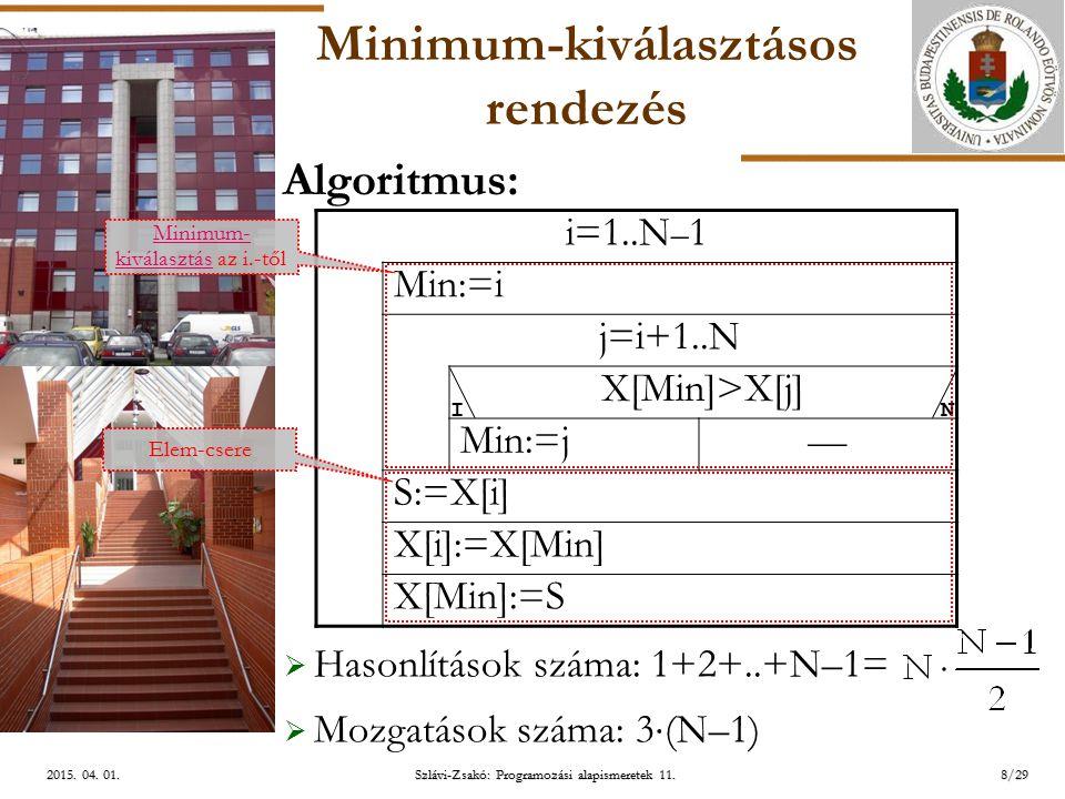 Minimum-kiválasztásos rendezés