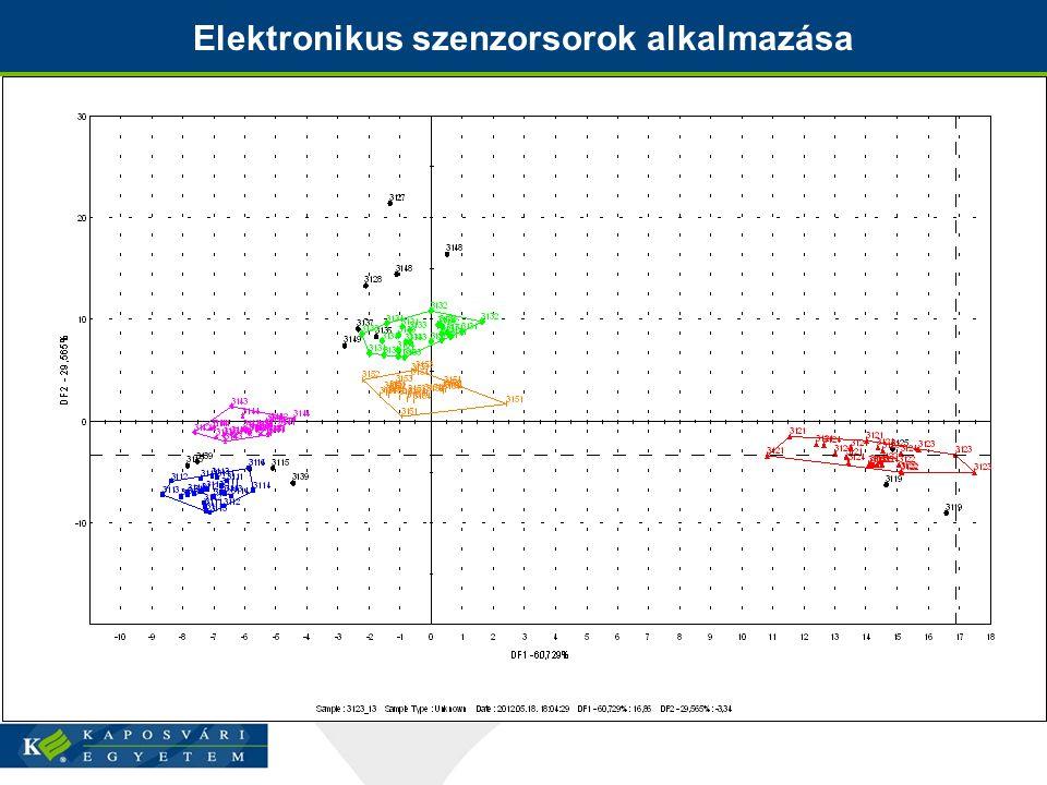 Elektronikus szenzorsorok alkalmazása