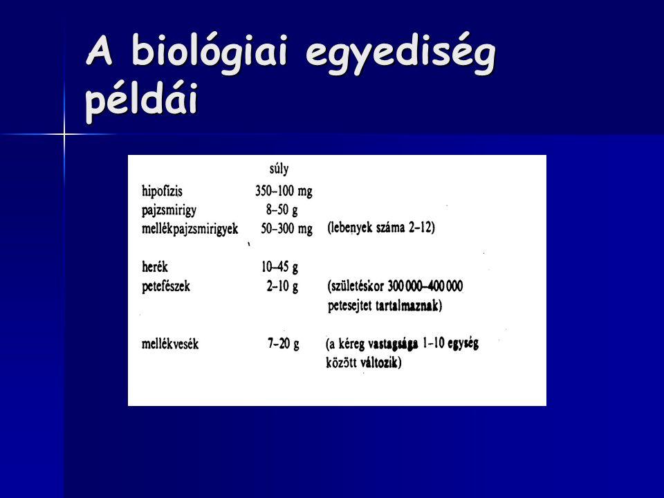 A biológiai egyediség példái