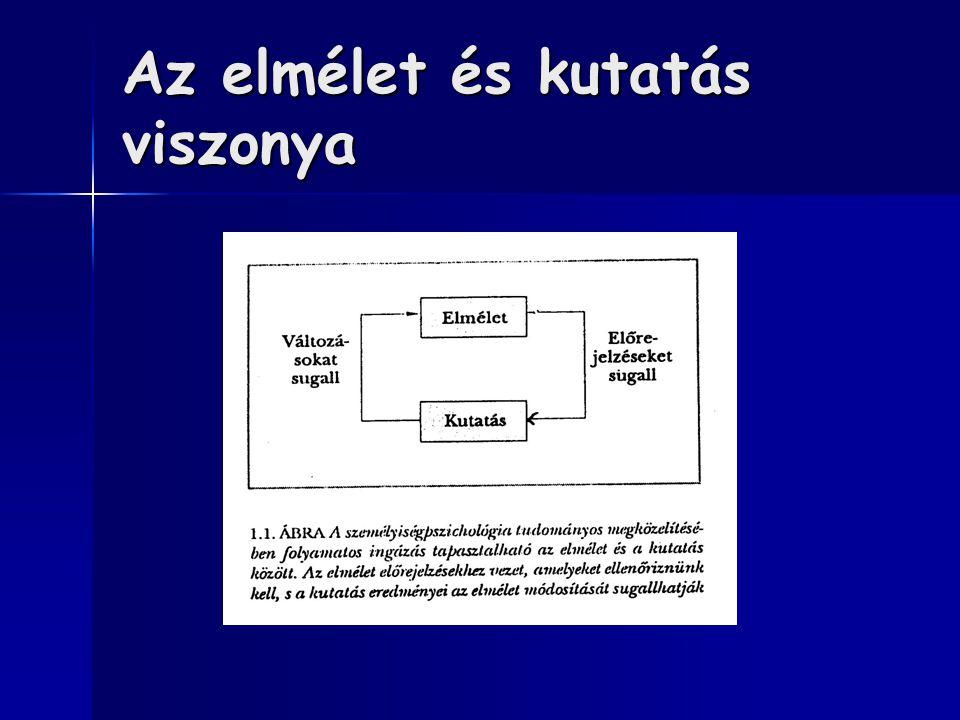 Az elmélet és kutatás viszonya