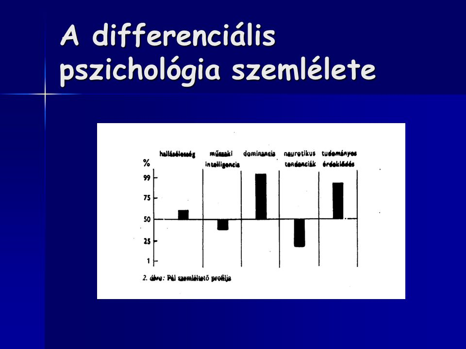 A differenciális pszichológia szemlélete