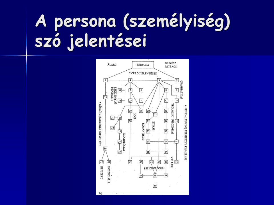 A persona (személyiség) szó jelentései