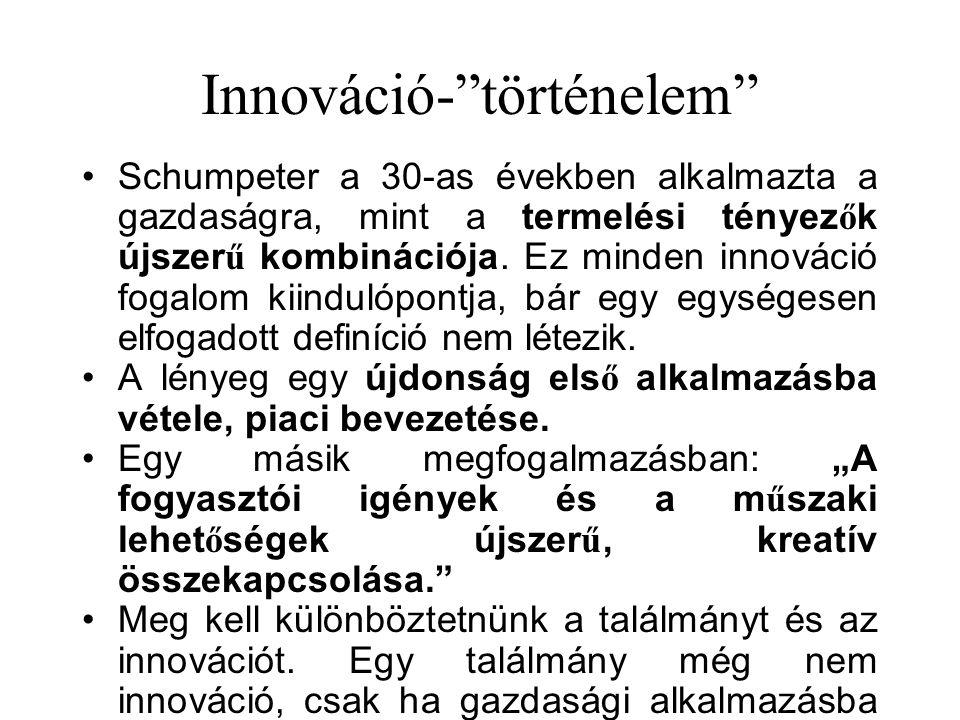 Innováció- történelem