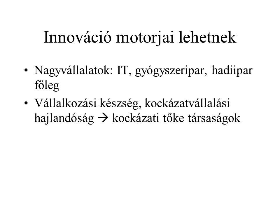 Innováció motorjai lehetnek