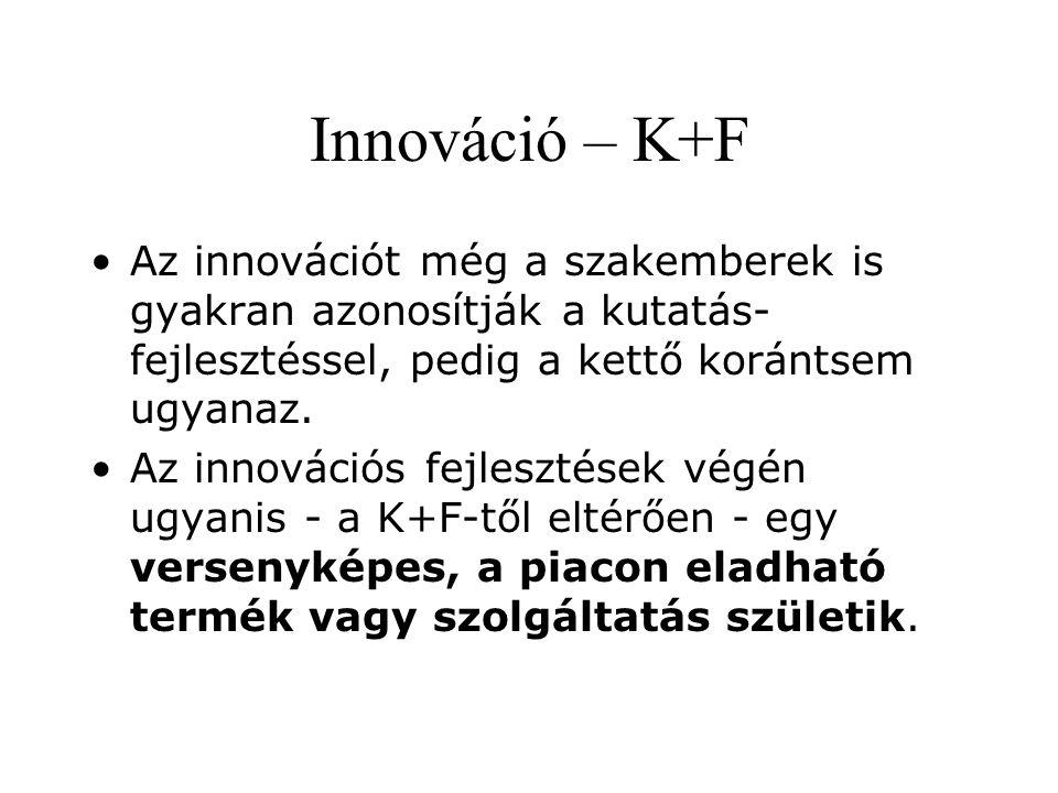 Innováció – K+F Az innovációt még a szakemberek is gyakran azonosítják a kutatás-fejlesztéssel, pedig a kettő korántsem ugyanaz.