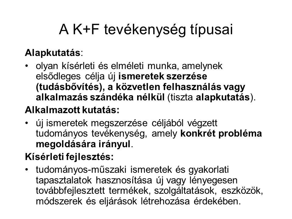 A K+F tevékenység típusai