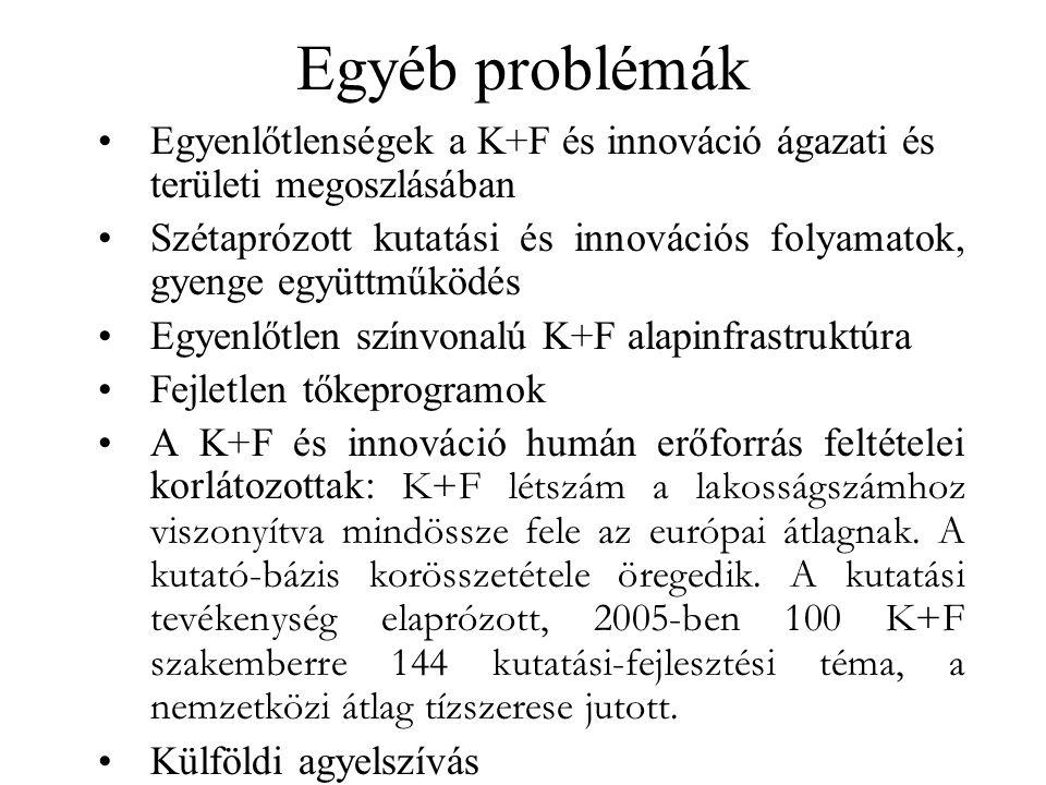 Egyéb problémák Egyenlőtlenségek a K+F és innováció ágazati és területi megoszlásában.