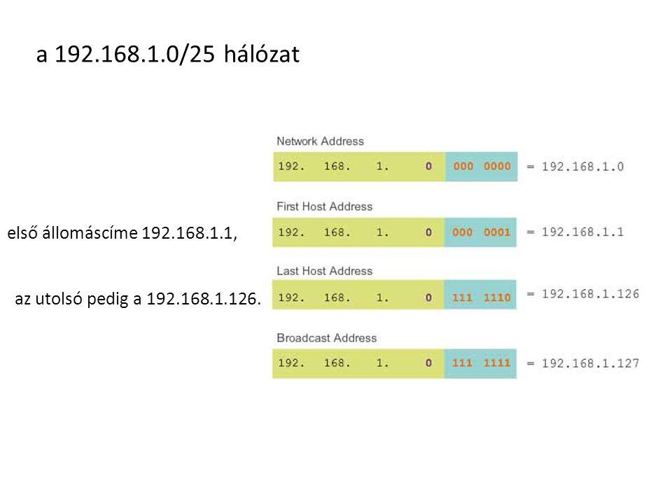 a 192.168.1.0/25 hálózat első állomáscíme 192.168.1.1,