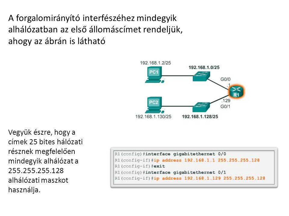 A forgalomirányító interfészéhez mindegyik alhálózatban az első állomáscímet rendeljük, ahogy az ábrán is látható