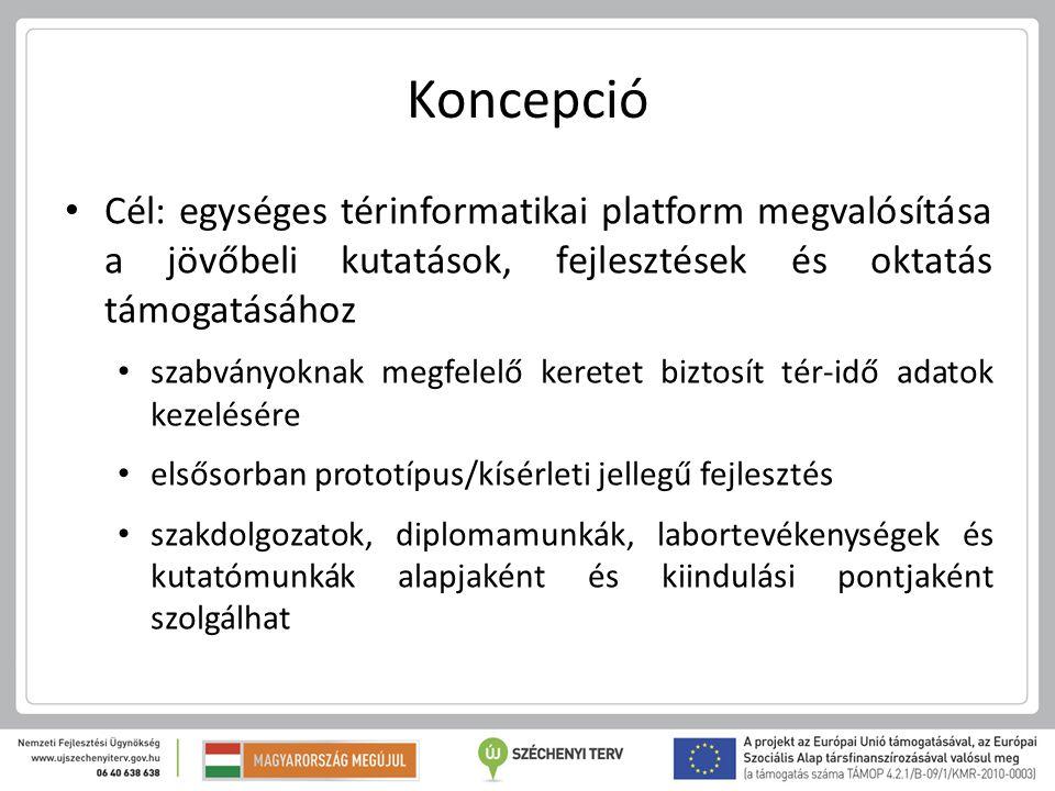 Koncepció Cél: egységes térinformatikai platform megvalósítása a jövőbeli kutatások, fejlesztések és oktatás támogatásához.