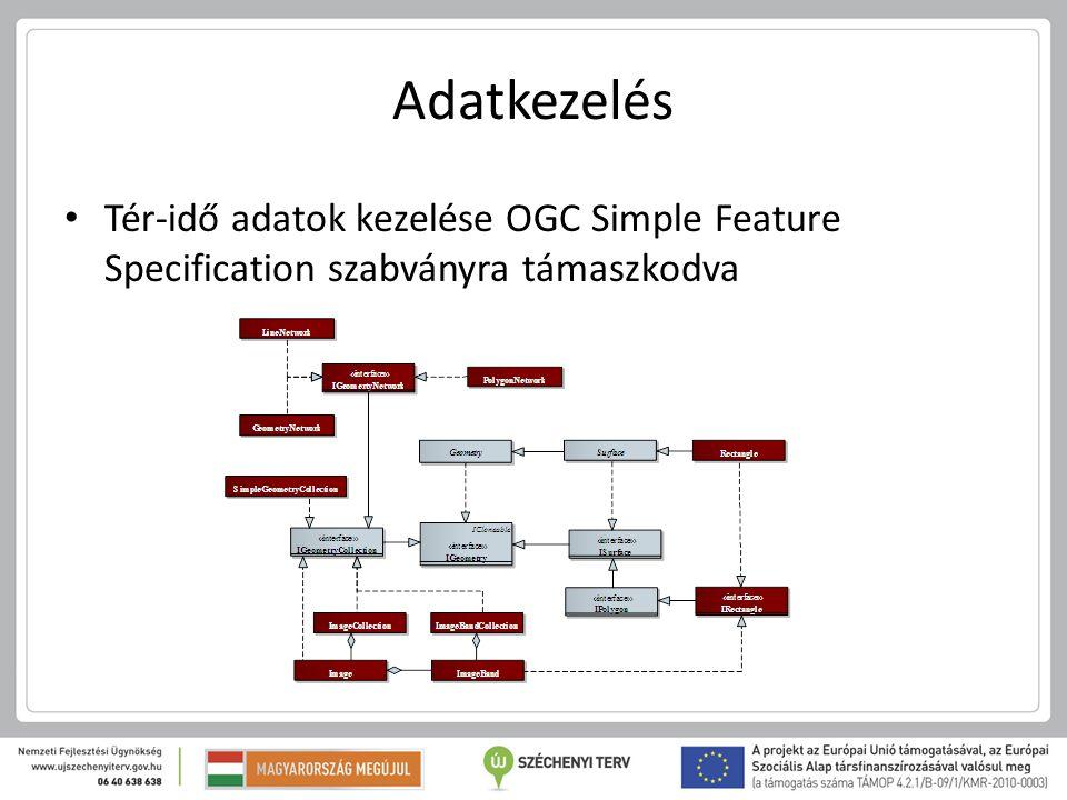 Adatkezelés Tér-idő adatok kezelése OGC Simple Feature Specification szabványra támaszkodva