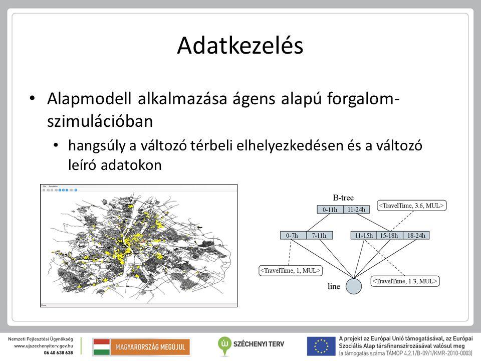 Adatkezelés Alapmodell alkalmazása ágens alapú forgalom-szimulációban